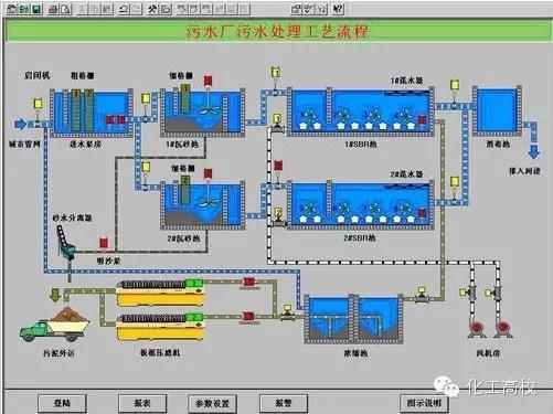韬瑞科技获得远达水务海里项目PLC成套合同