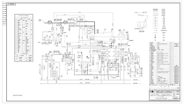 汽轮机控制系统